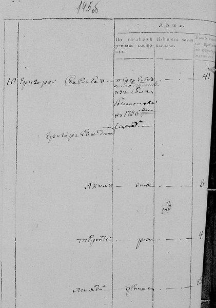 Савино 1811.jpg
