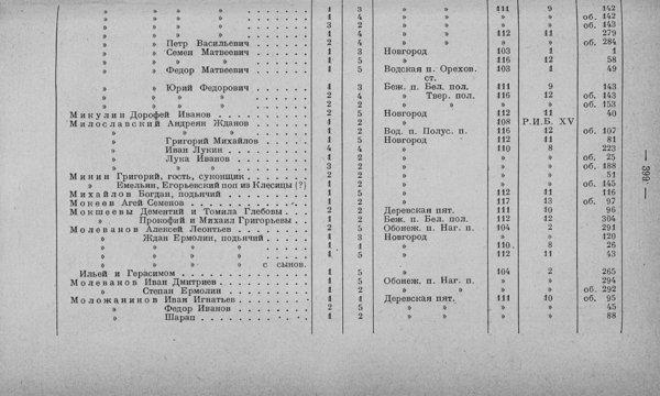 Новгородские записные кабальные книги 100-104 и 111 годов.jpg