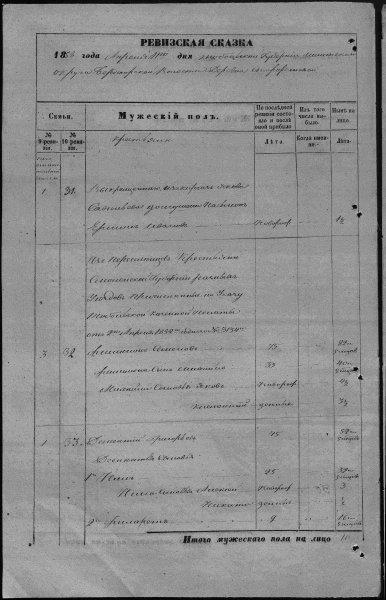 ГБУТО ГАТО Ф. И-18, Оп. 1, Д. 39б, Л. 39об.JPG